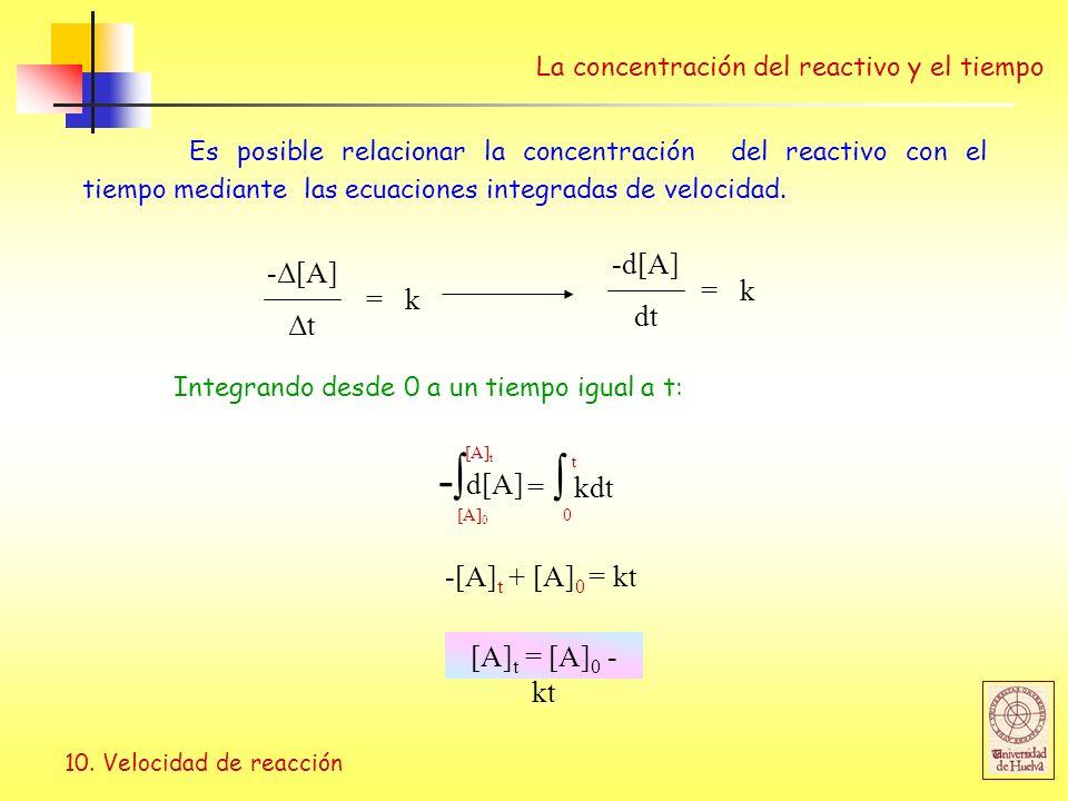 -  -d[A] -Δ[A] = k = k dt Δt -[A]t + [A]0 = kt [A]t = [A]0 - kt dt